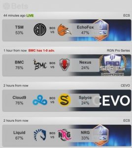 Odds for CS:GO matches